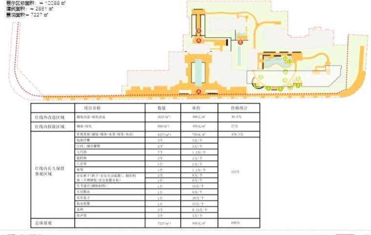 成都东原惠南示范区景观方案文本-造价估算