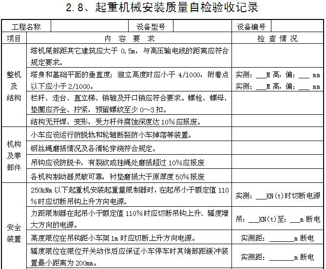 建筑施工现场安全管理资料汇编(257页,表格丰富)_5