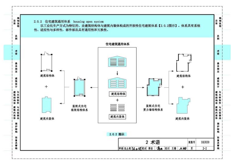 18J820《装配式住宅建筑设计标准》图示_3