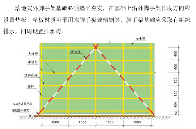 施工現場安全文明標準化手冊(多圖)