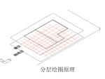 CAD绘图教程——绘图前的准备