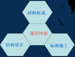 水稳基层材料设计及施工控制讲义总结(41页)