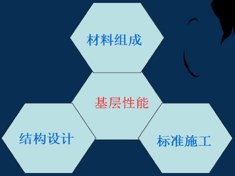 水稳基层材料设计及施工控制讲义总结(41页)_1