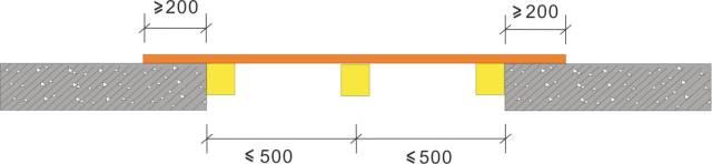图文解析常用标准化洞口防护措施_6