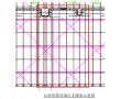 阿里巴巴(上海)物联网技术应用中心工程高排架专项施工方案