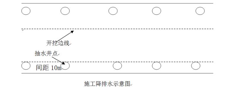 [邯郸市]南水北调配套工程输水管道工程施工组织设计