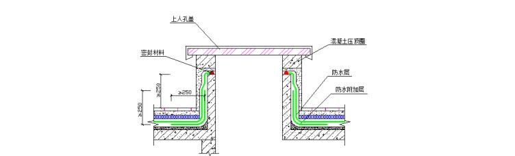 [山南市]棚户区改造建设项目屋面工程施工技术方案