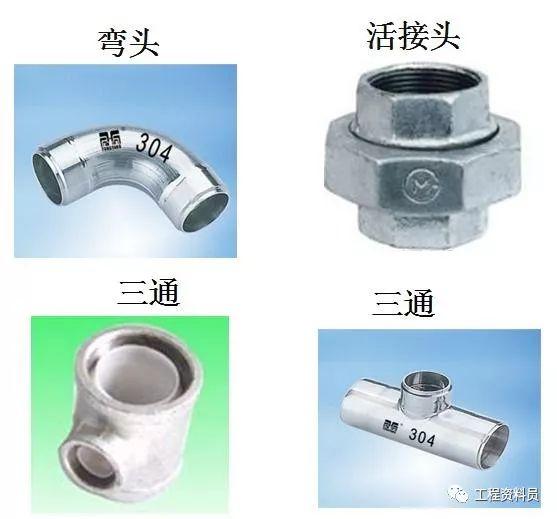 给排水工程中用到的16种管材_2