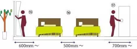 【干货】室内设计空间尺度图解_16