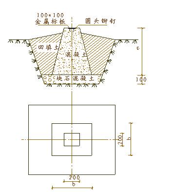 绍兴县体育中心体育场工程施工组织设计
