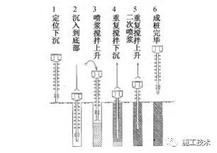 这个工程创11项世界第一&中国之最,工程大解密!!_15