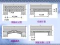 过梁、墙梁、挑梁及墙体的构造措施-砌体结构