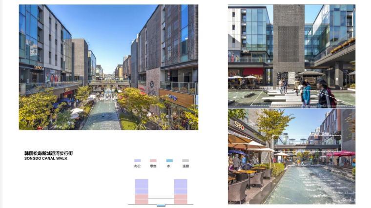 [上海]某村小辣椒北郊广场方案设计PDF78页_8