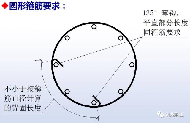 最难搞懂的钢筋工程,看看规范怎么说!_31