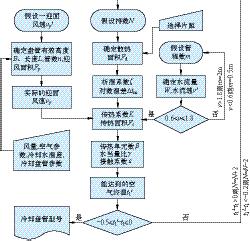 连载· 25|《变风量空调系统》低温送风空调机组设计选型
