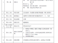 【成都】京东亚洲一号成都天府新区物流园招标文件(共587页)