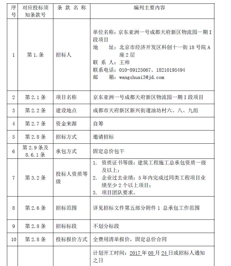 [成都]京东亚洲一号成都天府新区物流园招标文件(共587页)