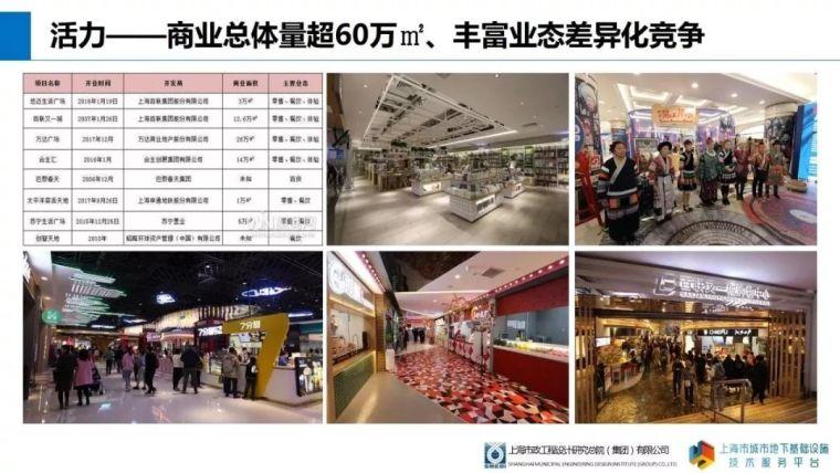 地下规划|上海江湾-五角场地区地下空间的发展历程与特色_19