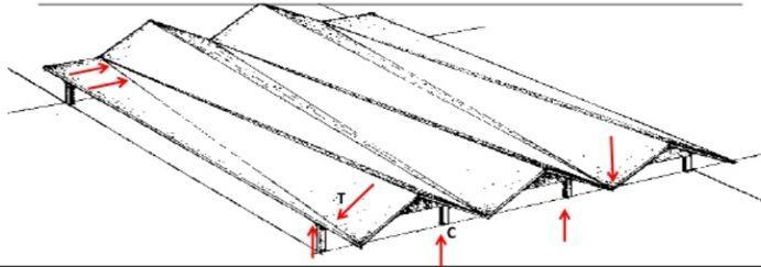对于大跨结构除了网格结构你还有一个选择—折板_10