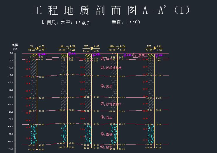 [台州]建设工程岩土工程勘察报告(约30页,含图纸)