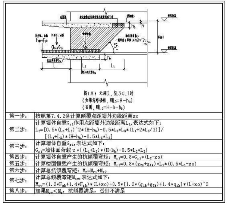一级注册结构工程师考试陷阱