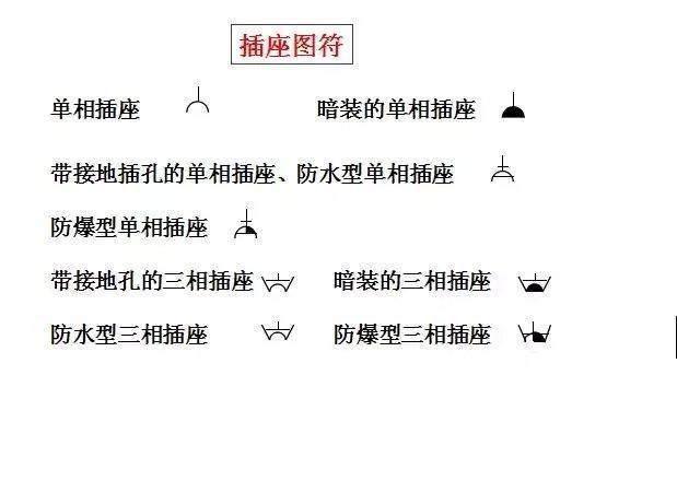 零基础学习电气识图,其实很简单,只要你掌握这些就明白了