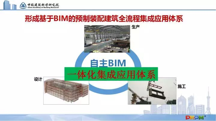 BIM在预制装配sbf123胜博发娱乐全过程的应用(48张PPT)_45