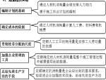 公路工程定额之定额的概述讲义总结(31页)