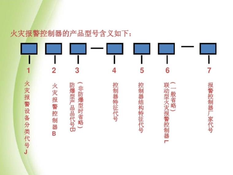 火灾自动报警系统基本原理(附图解)