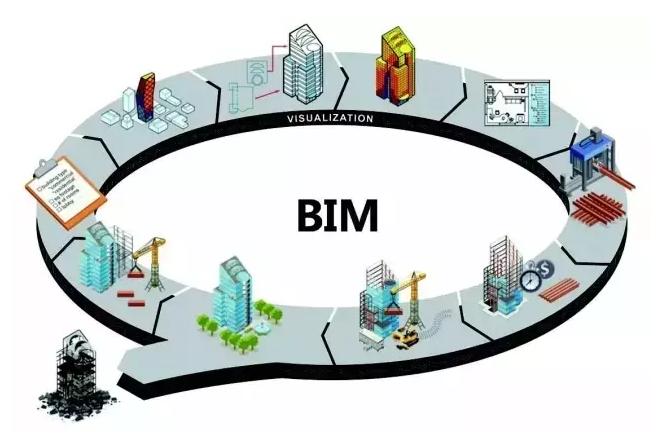 [BIM]厦大revit系列教程培训讲义