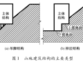 山地建筑结构设计探讨
