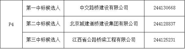铜鼓至万载高速公路宜丰联络线项目第二批土建主体工程(C1、C2、_4