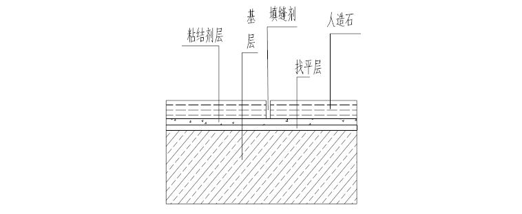 主要装饰项目的施工技术方案(共55页,内容丰富)