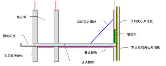 施工必看!装配式结构施工及吊装工艺图文详解(纯干货)
