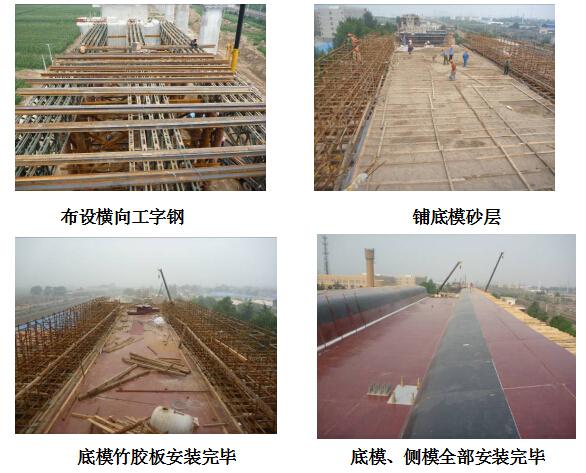 丘陵区时速250km双线铁路工程施工总价承包技术标662页(项目法,路桥隧轨道)_14