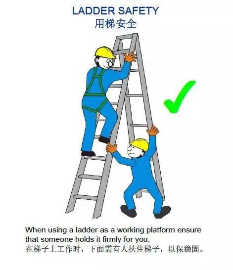 外企安全施工漫画图|中英文对照(全)_28