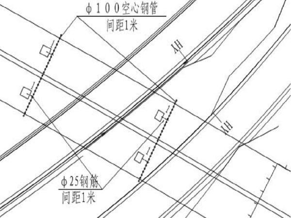 高速路桥专项施工方案(共27页)