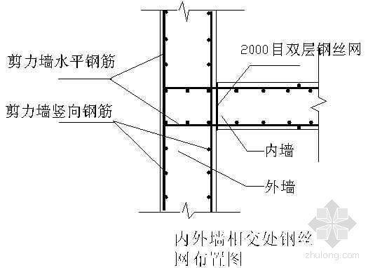 长春市某政府新建办公楼工程混凝土施工技术交底记录