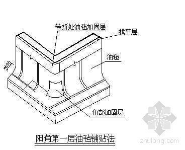 北京某公寓群转角处防水卷材示意图