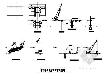 地下连续墙施工工艺流程图