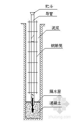 [天津]钻孔灌注桩施工组织设计