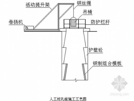 [云南]住宅楼复合地基人工挖孔桩与井点降水施工方案