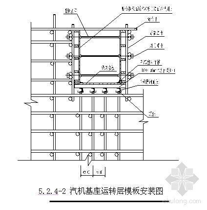 火力发电厂汽轮发电机基座施工工法