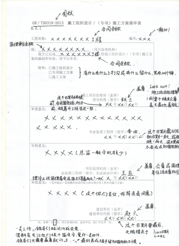 [酸儒]刚开始接触工程资料,希望能和大家分享学习