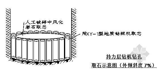 [重庆]高层住宅楼人工挖孔桩基础施工方案