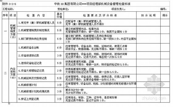 中铁某集团公司铁路建设项目标准化管理手册(全面)