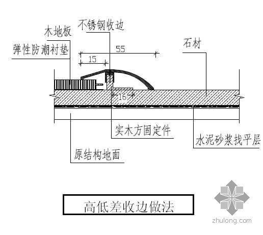 木地板安装施工工艺(附图)