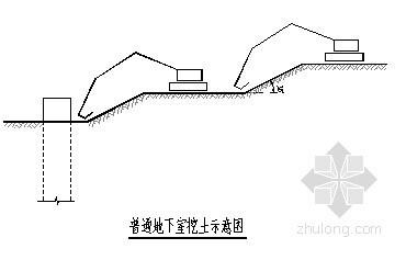 [江苏]管桩结合水泥土搅拌桩围护基坑开挖施工方案