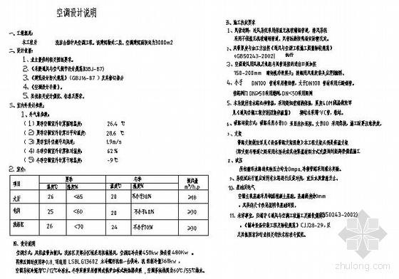 vrv中央空调系统北京资料下载-北京某洗浴会馆中央空调工程图纸