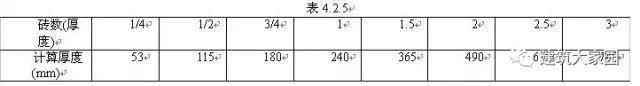 砌筑工程的基础知识及相关工程量计算_2